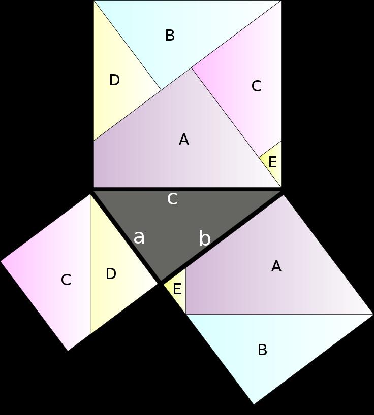 Un esempio di bellezza nel metodo, una dimostrazione semplice ed elegante del Teorema di Pitagora. - da Wikipedia